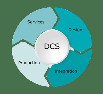 DCS_circle