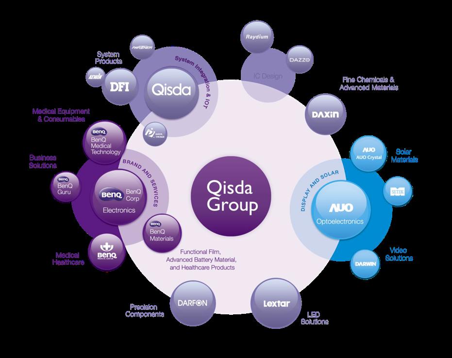Enterprise_diagram